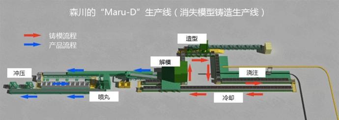 MORIKAWA Maru-D Line_cn