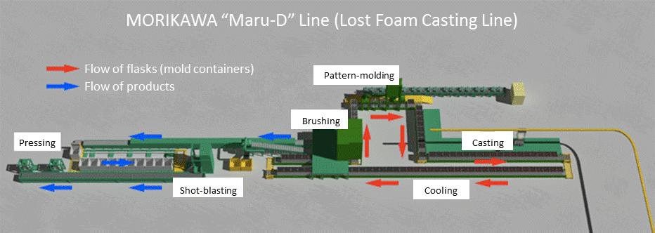 MORIKAWA Maru-D Line_en